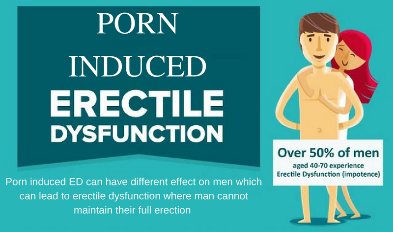 [Infographic]- Can Porn Be Directly Linked to Erectile Dysfunction?